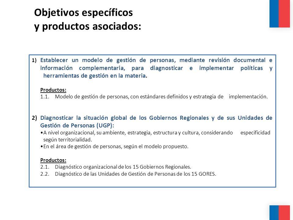Objetivos específicos y productos asociados: 1) Establecer un modelo de gestión de personas, mediante revisión documental e información complementaria