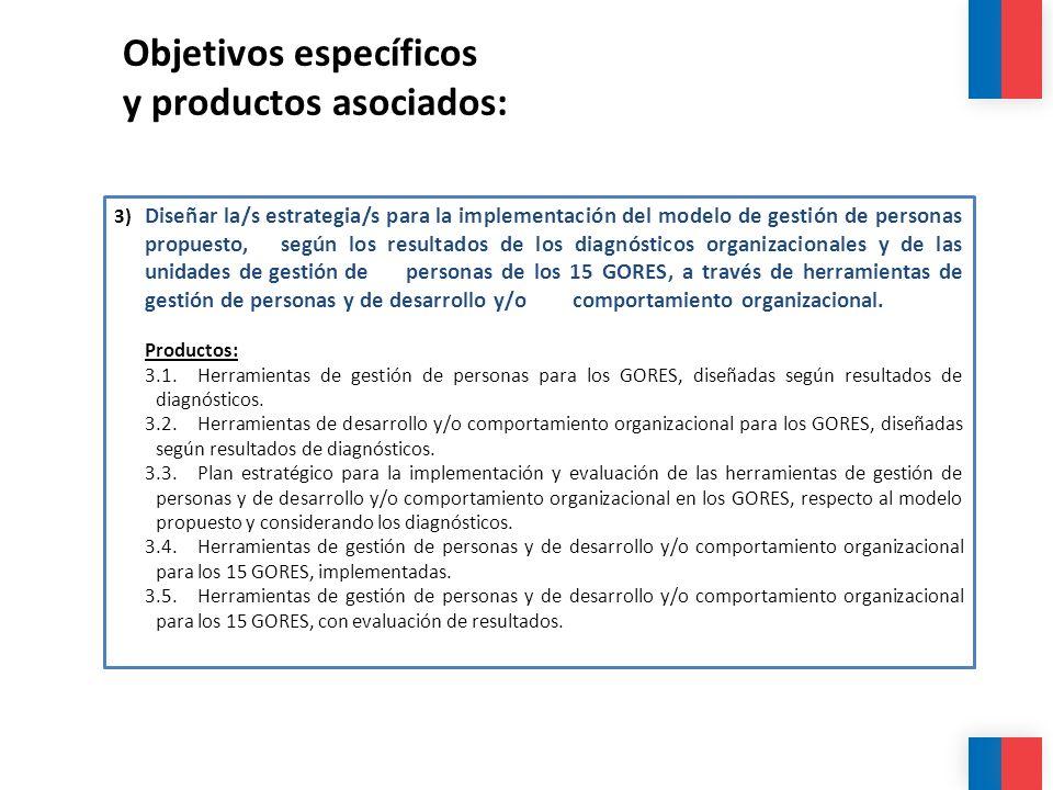 Objetivos específicos y productos asociados: 3) Diseñar la/s estrategia/s para la implementación del modelo de gestión de personas propuesto, según lo