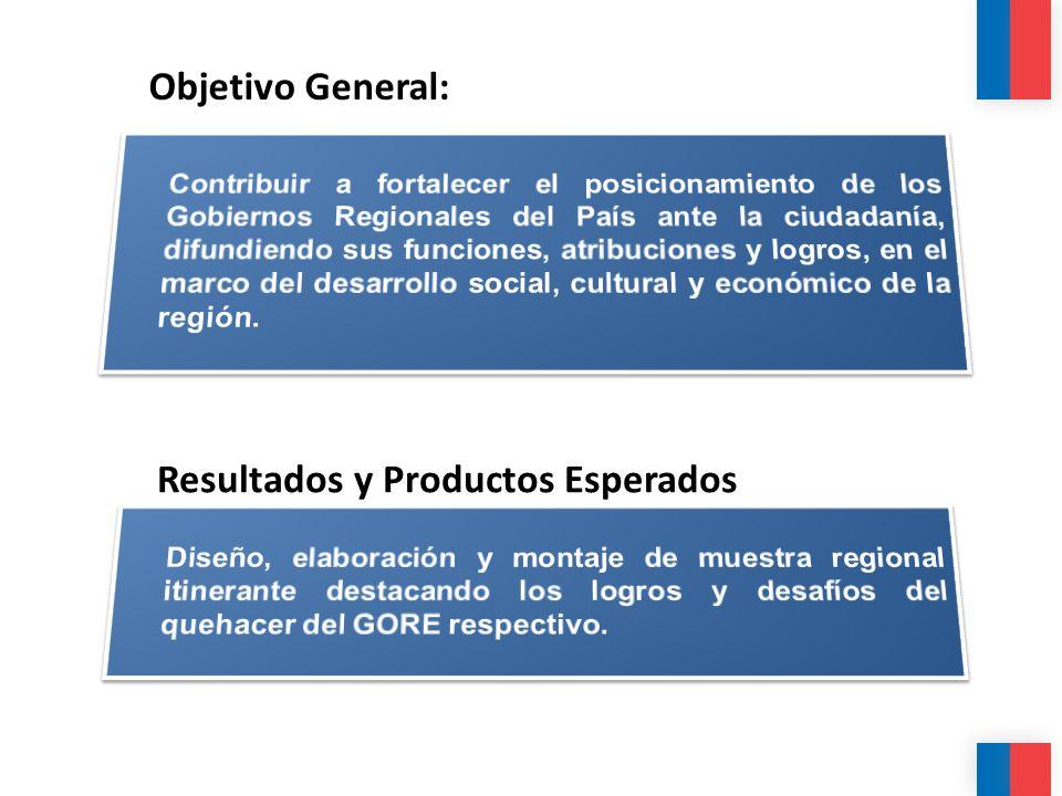 Objetivo General: Resultados y Productos Esperados