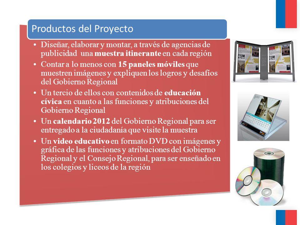 Productos del Proyecto Diseñar, elaborar y montar, a través de agencias de publicidad una muestra itinerante en cada región Contar a lo menos con 15 p