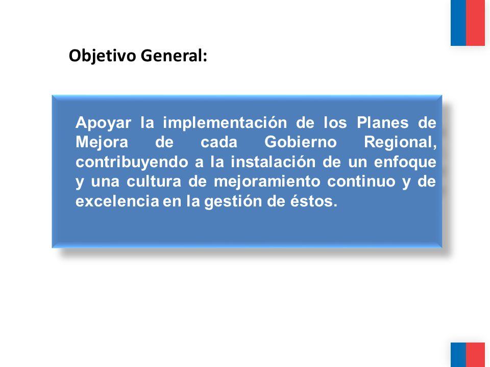 Objetivo General: Apoyar la implementación de los Planes de Mejora de cada Gobierno Regional, contribuyendo a la instalación de un enfoque y una cultu