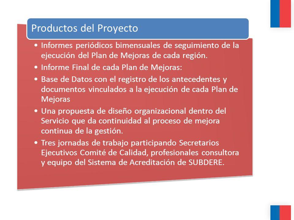 Productos del Proyecto Informes periódicos bimensuales de seguimiento de la ejecución del Plan de Mejoras de cada región. Informe Final de cada Plan d