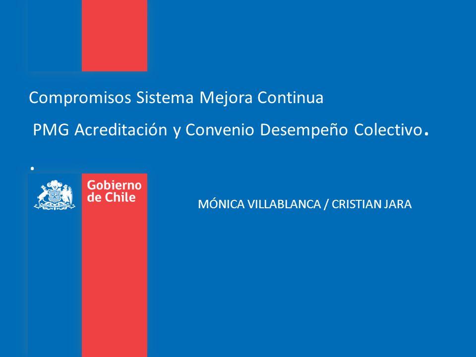 Compromisos Sistema Mejora Continua PMG Acreditación y Convenio Desempeño Colectivo.. MÓNICA VILLABLANCA / CRISTIAN JARA