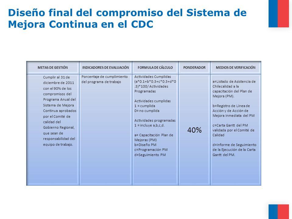 Diseño final del compromiso del Sistema de Mejora Continua en el CDC