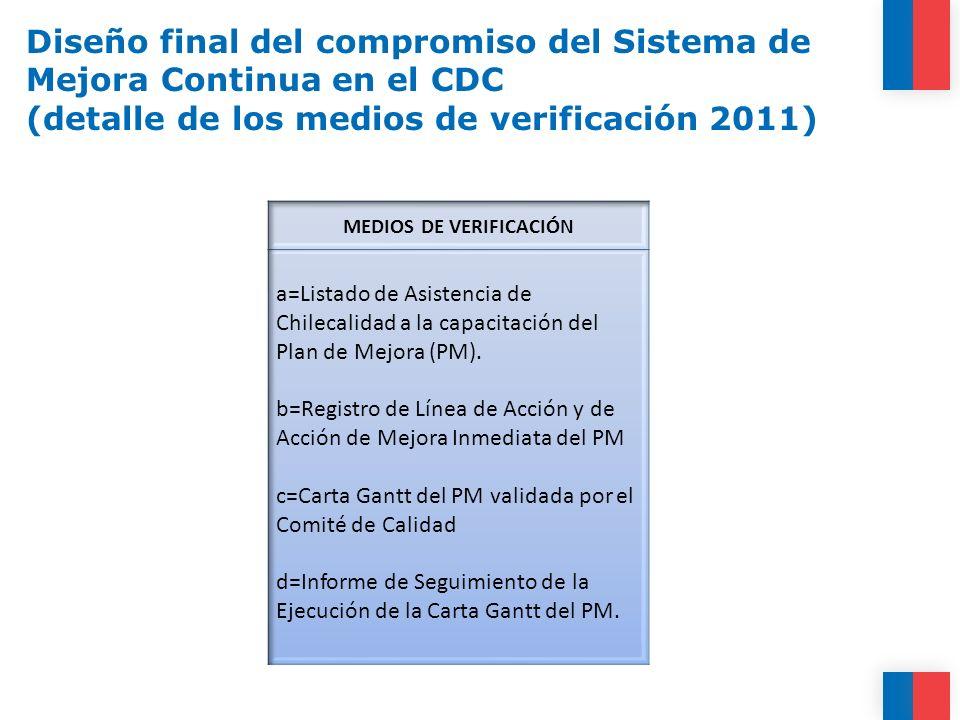 Diseño final del compromiso del Sistema de Mejora Continua en el CDC (detalle de los medios de verificación 2011)