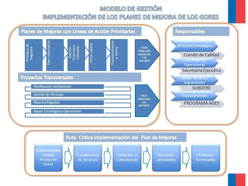 Objetivos y medios de verificación ObjetivosMedio de Verificación 1.