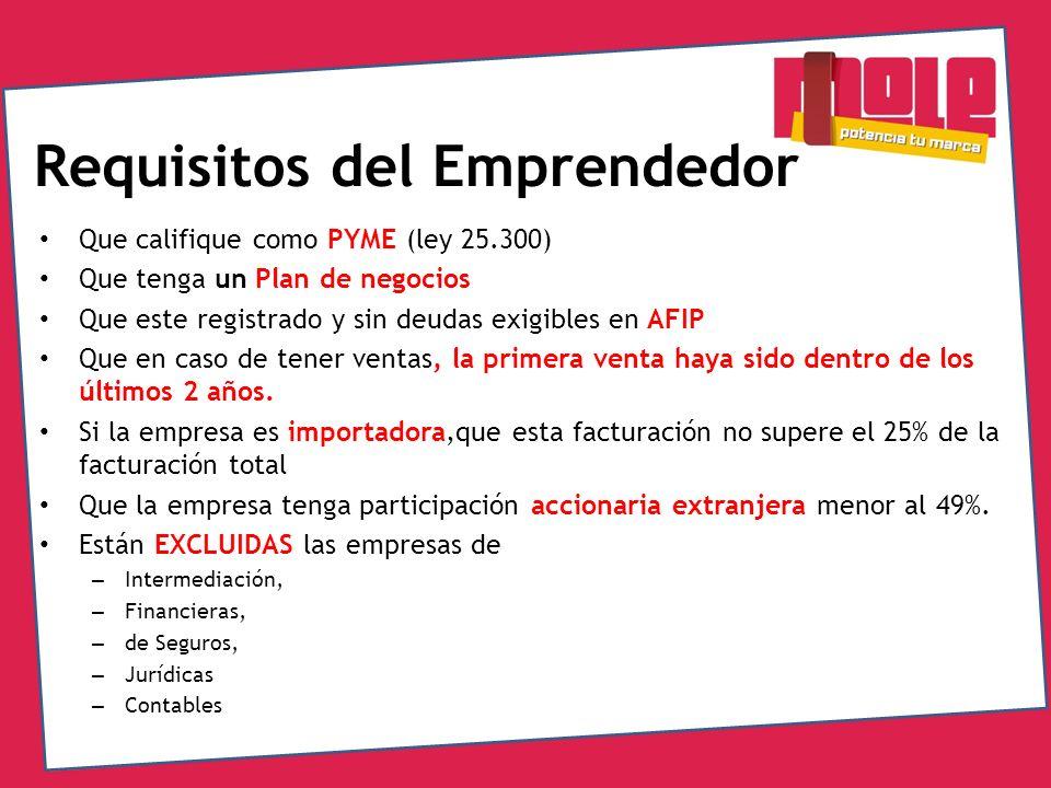 Requisitos del Emprendedor Que califique como PYME (ley 25.300) Que tenga un Plan de negocios Que este registrado y sin deudas exigibles en AFIP Que e