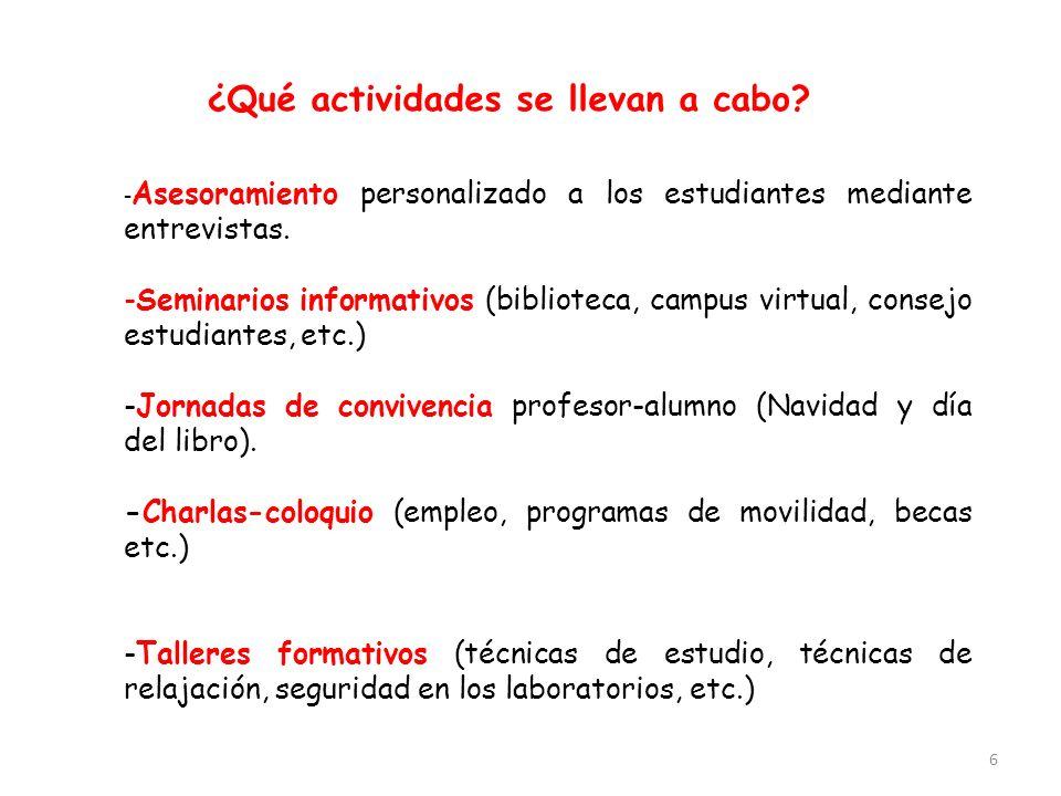 6 - Asesoramiento personalizado a los estudiantes mediante entrevistas. -Seminarios informativos (biblioteca, campus virtual, consejo estudiantes, etc