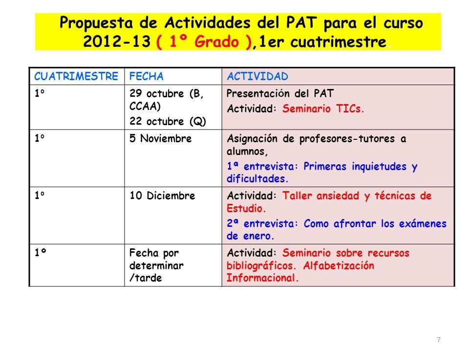 7 Propuesta de Actividades del PAT para el curso 2012-13 ( 1º Grado ),1er cuatrimestre. CUATRIMESTREFECHAACTIVIDAD 1º1º 29 octubre (B, CCAA) 22 octubr