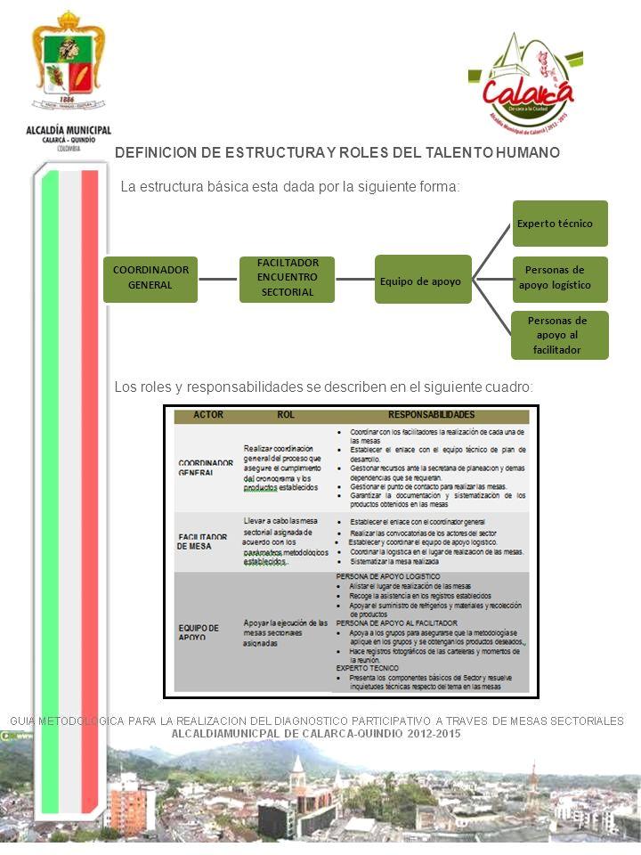 DEFINICION DE LA LOGISITCA REQUERIDA