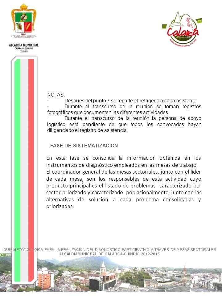 ANEXOS 1.INSTRUMENTODEDIAGNÓSTICOSECTORIAL. PRIORIZACION DE PROBLEMAS IDENTIFICADOS.