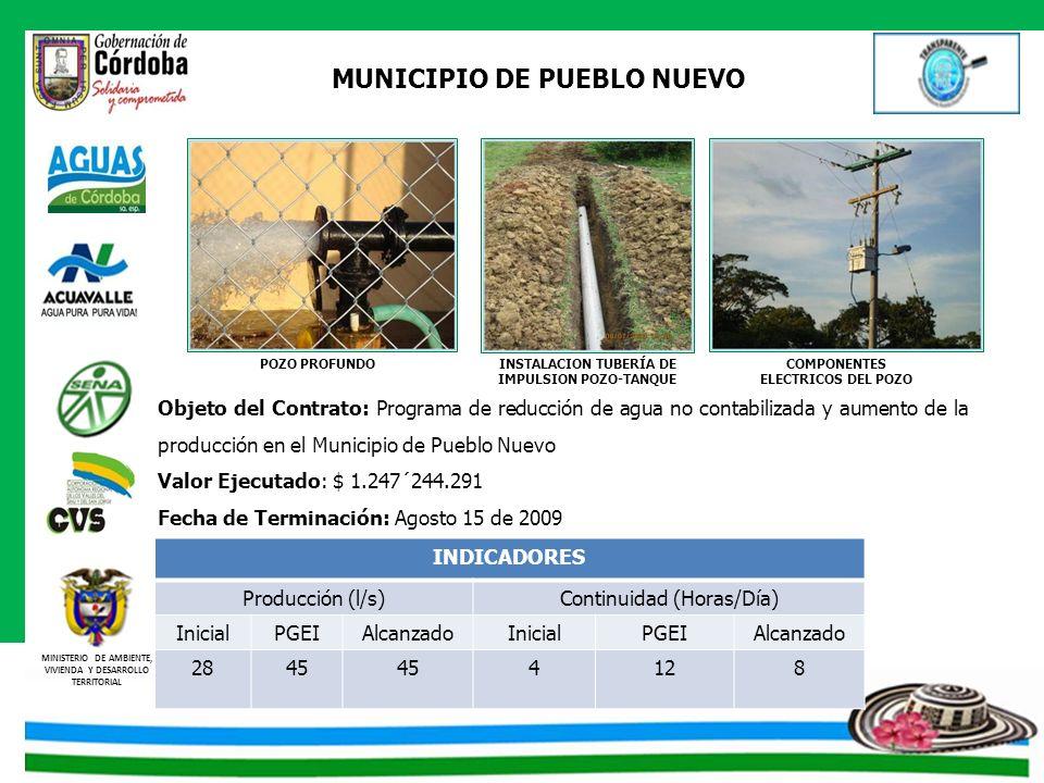 MINISTERIO DE AMBIENTE, VIVIENDA Y DESARROLLO TERRITORIAL MUNICIPIO DE PUEBLO NUEVO Objeto del Contrato: Programa de reducción de agua no contabilizad