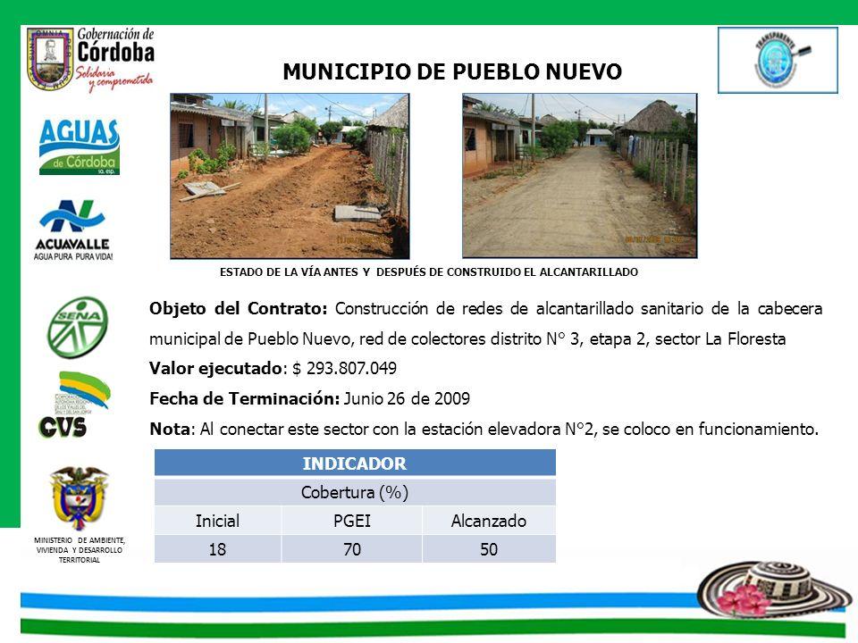 MINISTERIO DE AMBIENTE, VIVIENDA Y DESARROLLO TERRITORIAL MUNICIPIO DE PUEBLO NUEVO Objeto del Contrato: Construcción de redes de alcantarillado sanit
