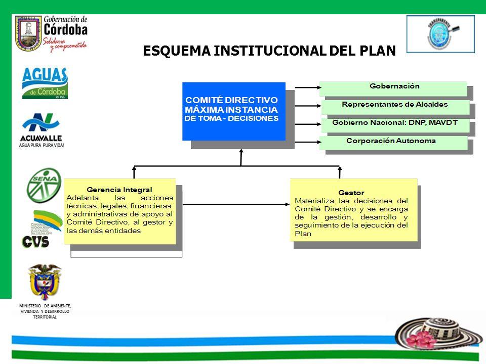 MINISTERIO DE AMBIENTE, VIVIENDA Y DESARROLLO TERRITORIAL AVANCES DEL PDA DE CORDOBA En el 2007, logramos la concertación del PDA con 27 municipios y en la actualidad contamos con los 30 municipios y la vinculación de la CVS.