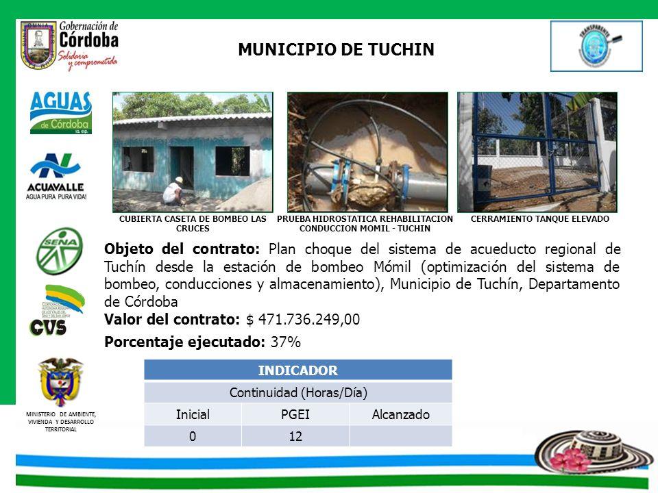 MINISTERIO DE AMBIENTE, VIVIENDA Y DESARROLLO TERRITORIAL MUNICIPIO DE TUCHIN PRUEBA HIDROSTATICA REHABILITACION CONDUCCION MOMIL - TUCHIN CUBIERTA CA