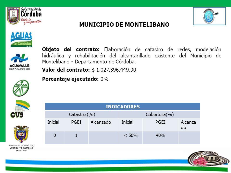 MINISTERIO DE AMBIENTE, VIVIENDA Y DESARROLLO TERRITORIAL MUNICIPIO DE MONTELIBANO Objeto del contrato: Elaboración de catastro de redes, modelación h
