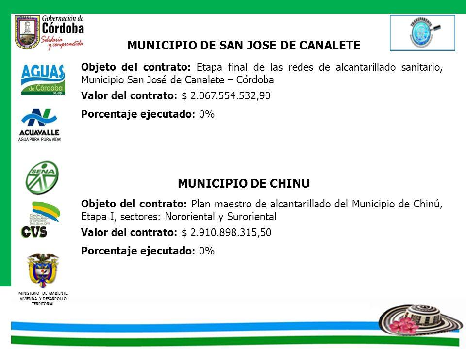 MINISTERIO DE AMBIENTE, VIVIENDA Y DESARROLLO TERRITORIAL MUNICIPIO DE SAN JOSE DE CANALETE Objeto del contrato: Etapa final de las redes de alcantari