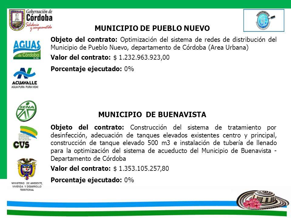 MINISTERIO DE AMBIENTE, VIVIENDA Y DESARROLLO TERRITORIAL MUNICIPIO DE PUEBLO NUEVO Objeto del contrato: Optimización del sistema de redes de distribu