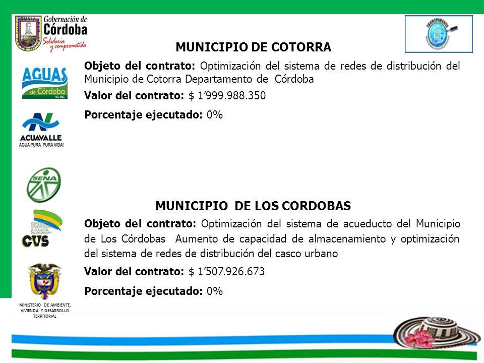 MINISTERIO DE AMBIENTE, VIVIENDA Y DESARROLLO TERRITORIAL MUNICIPIO DE COTORRA Objeto del contrato: Optimización del sistema de redes de distribución