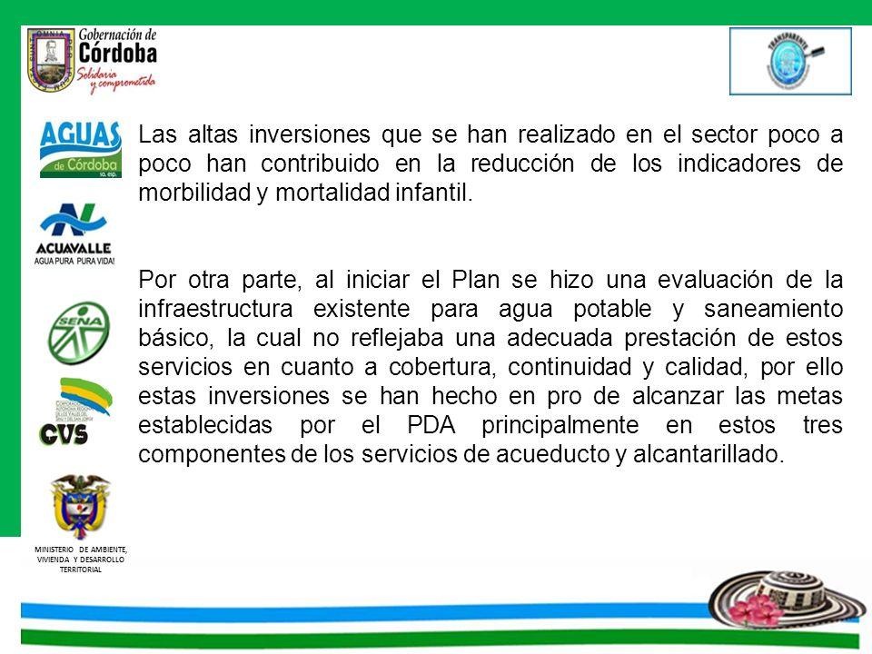 MINISTERIO DE AMBIENTE, VIVIENDA Y DESARROLLO TERRITORIAL Las altas inversiones que se han realizado en el sector poco a poco han contribuido en la re