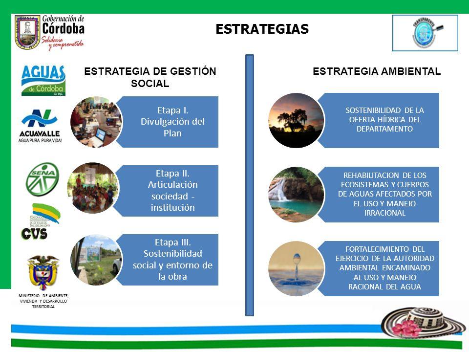 MINISTERIO DE AMBIENTE, VIVIENDA Y DESARROLLO TERRITORIAL MUNICIPIO DE COTORRA Objeto del contrato: Construcción segunda etapa sistema acueducto regional municipio de Cotorra, Departamento de Córdoba.