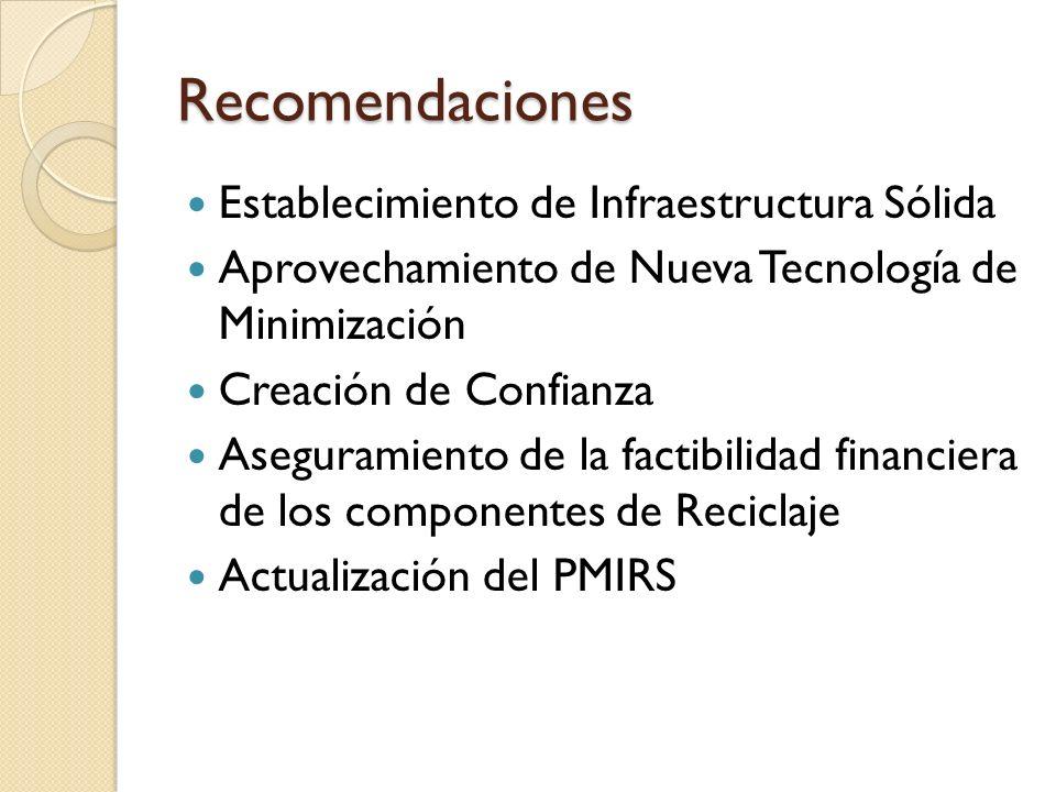 Recomendaciones Establecimiento de Infraestructura Sólida Aprovechamiento de Nueva Tecnología de Minimización Creación de Confianza Aseguramiento de l