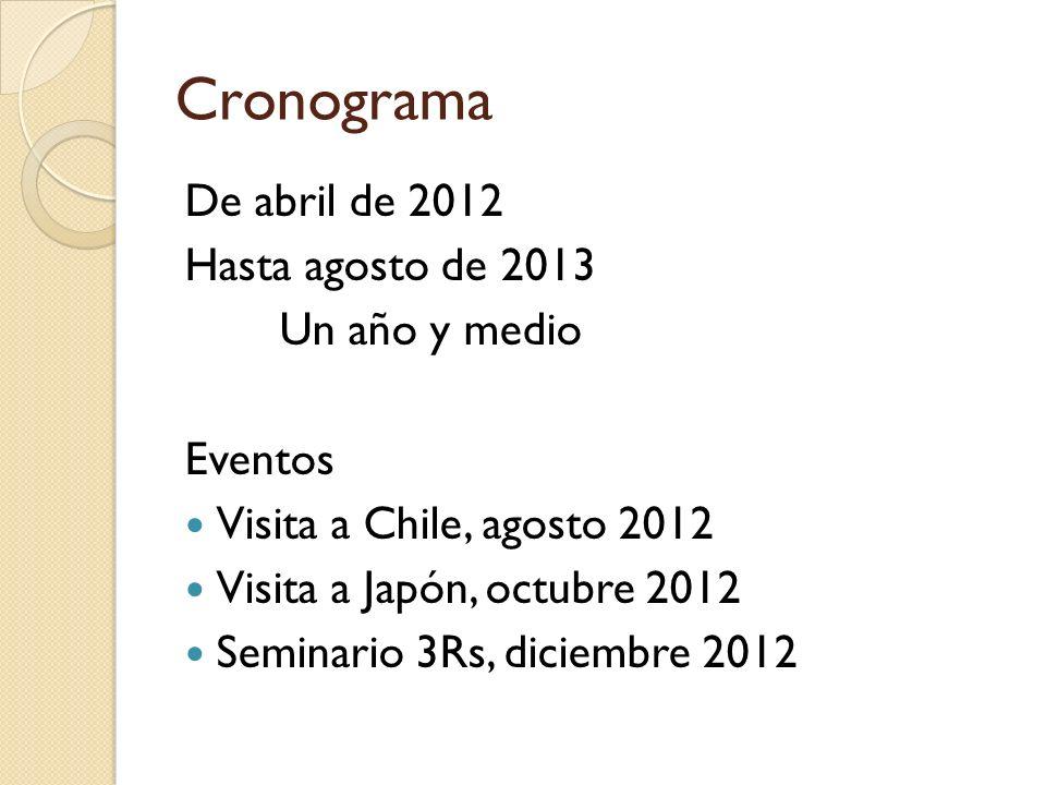 Cronograma De abril de 2012 Hasta agosto de 2013 Un año y medio Eventos Visita a Chile, agosto 2012 Visita a Japón, octubre 2012 Seminario 3Rs, diciem