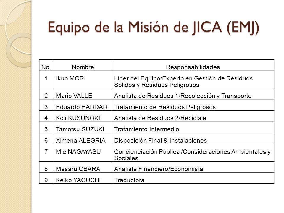 Equipo de la Misión de JICA (EMJ) No.NombreResponsabilidades 1Ikuo MORI Líder del Equipo/Experto en Gestión de Residuos Sólidos y Residuos Peligrosos