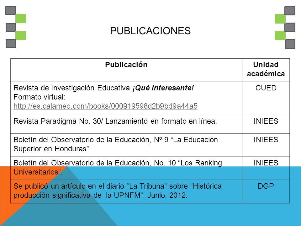 PUBLICACIONES PublicaciónUnidad académica Revista de Investigación Educativa ¡Qué interesante! Formato virtual: http://es.calameo.com/books/000919598d