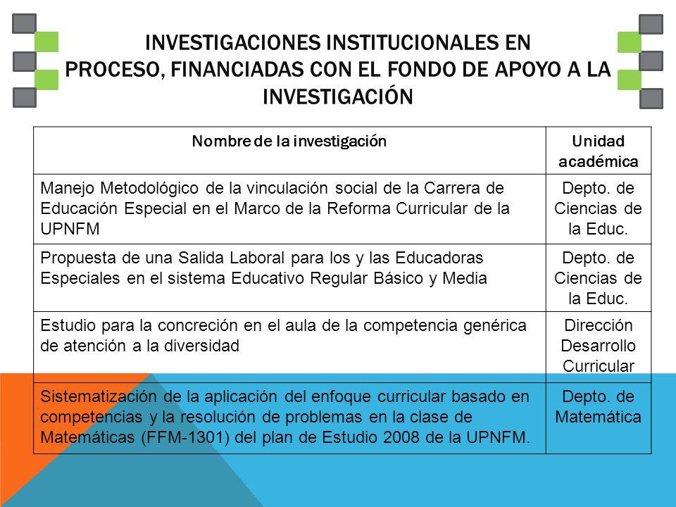 INVESTIGACIONES INSTITUCIONALES EN PROCESO, FINANCIADAS CON EL FONDO DE APOYO A LA INVESTIGACIÓN Nombre de la investigaciónUnidad académica Manejo Met