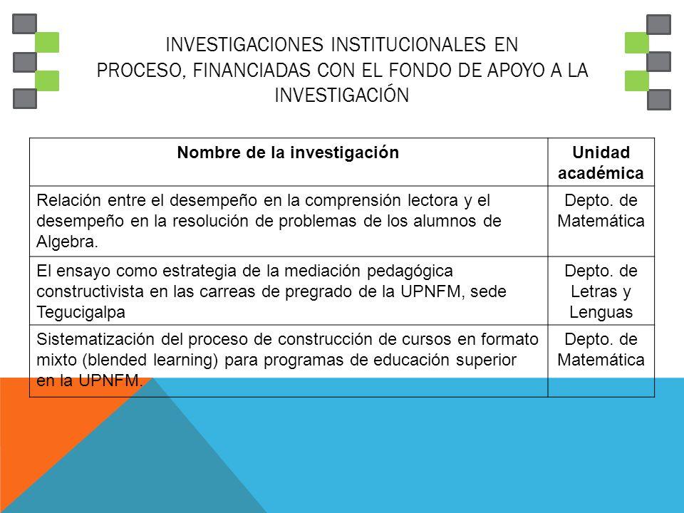 INVESTIGACIONES INSTITUCIONALES EN PROCESO, FINANCIADAS CON EL FONDO DE APOYO A LA INVESTIGACIÓN Nombre de la investigaciónUnidad académica Relación e