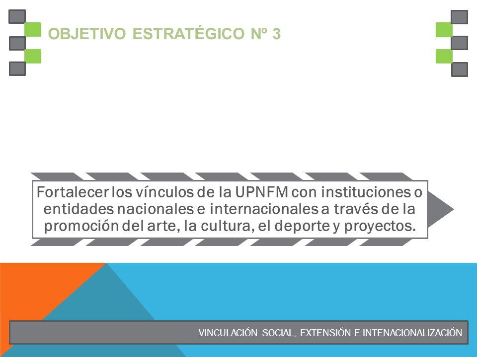 OBJETIVO ESTRATÉGICO Nº 3 Fortalecer los vínculos de la UPNFM con instituciones o entidades nacionales e internacionales a través de la promoción del arte, la cultura, el deporte y proyectos.