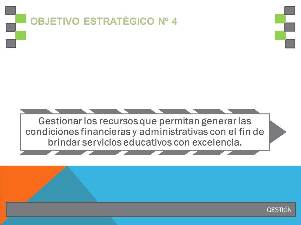 OBJETIVO ESTRATÉGICO Nº 4 Gestionar los recursos que permitan generar las condiciones financieras y administrativas con el fin de brindar servicios educativos con excelencia.