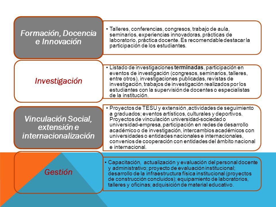 Talleres, conferencias, congresos, trabajo de aula, seminarios, experiencias innovadoras, prácticas de laboratorio, práctica docente.