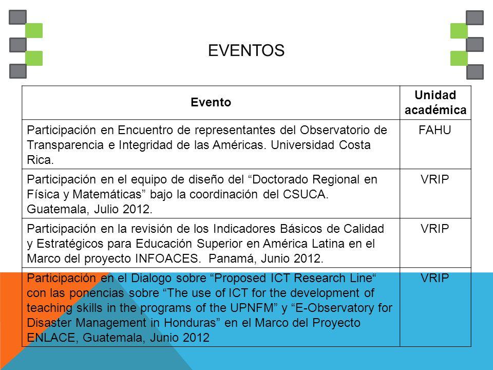 EVENTOS Evento Unidad académica Participación en Encuentro de representantes del Observatorio de Transparencia e Integridad de las Américas. Universid