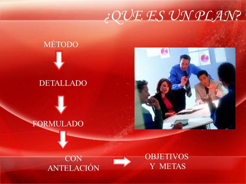 DIVERSOS TIPOS DE PLANES UNIDAD II