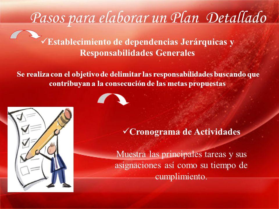 Pasos para elaborar un Plan Detallado Presentación Ejecutiva del Plan Trata del resumen ejecutivo dirigido al tomador de decisiones.
