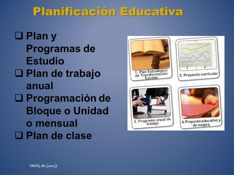 ¿Qué es PLANIFICAR? OROS, M. (2013).