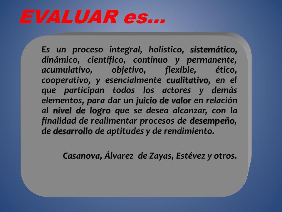¿Qué es EVALUAR? OROS, M. (2013).