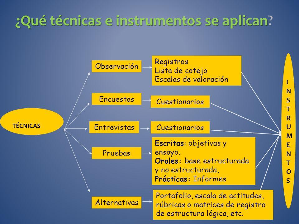 OROS, M. (2013). INDICADORES DE LOGRO EDUCACIÓN BÁSICA INDICADORES DE EVALUACIÓN EDUCACIÓN SUPERIOR