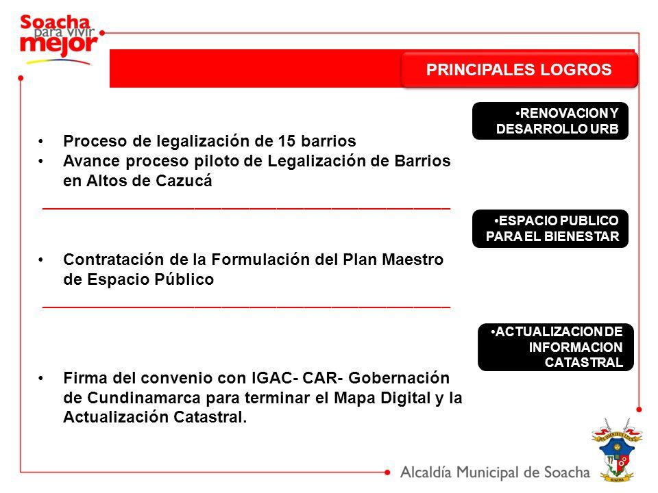 PRINCIPALES LOGROS Proceso de legalización de 15 barrios Avance proceso piloto de Legalización de Barrios en Altos de Cazucá _____________________________________________ Contratación de la Formulación del Plan Maestro de Espacio Público _____________________________________________ Firma del convenio con IGAC- CAR- Gobernación de Cundinamarca para terminar el Mapa Digital y la Actualización Catastral.