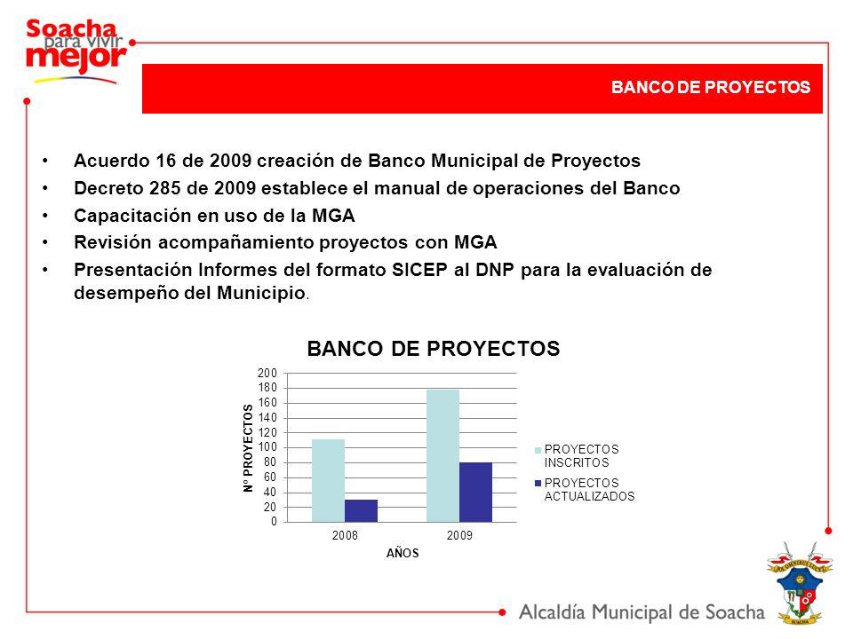 Acuerdo 16 de 2009 creación de Banco Municipal de Proyectos Decreto 285 de 2009 establece el manual de operaciones del Banco Capacitación en uso de la MGA Revisión acompañamiento proyectos con MGA Presentación Informes del formato SICEP al DNP para la evaluación de desempeño del Municipio.