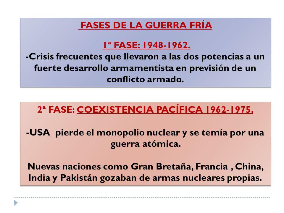 FASES DE LA GUERRA FRÍA 1ª FASE: 1948-1962. -Crisis frecuentes que llevaron a las dos potencias a un fuerte desarrollo armamentista en previsión de un