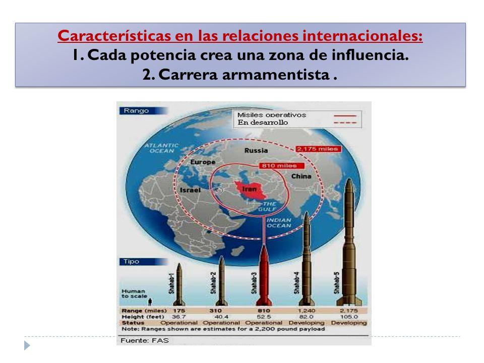 Características en las relaciones internacionales: 1. Cada potencia crea una zona de influencia. 2. Carrera armamentista. Características en las relac