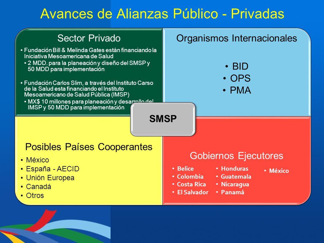 Avances de Alianzas Público - Privadas Sector Privado Fundación Bill & Melinda Gates están financiando la Iniciativa Mesoamericana de Salud 2 MDD. par