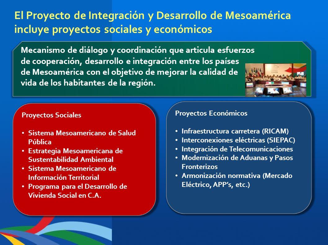 El Proyecto de Integración y Desarrollo de Mesoamérica incluye proyectos sociales y económicos Proyectos Económicos Infraestructura carretera (RICAM)