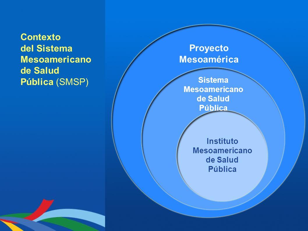 Proyecto Mesoamérica Sistema Mesoamericano de Salud Pública Instituto Mesoamericano de Salud Pública Contexto del Sistema Mesoamericano de Salud Públi