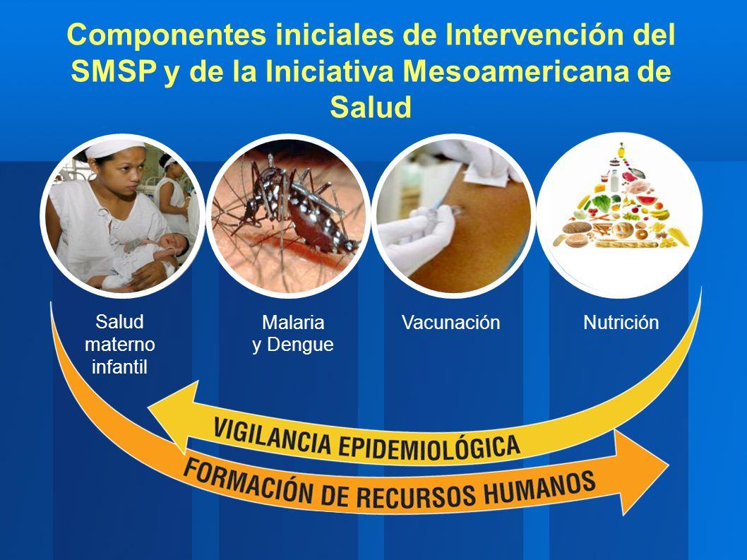 Componentes iniciales de Intervención del SMSP y de la Iniciativa Mesoamericana de Salud Salud materno infantil NutriciónVacunaciónMalaria y Dengue
