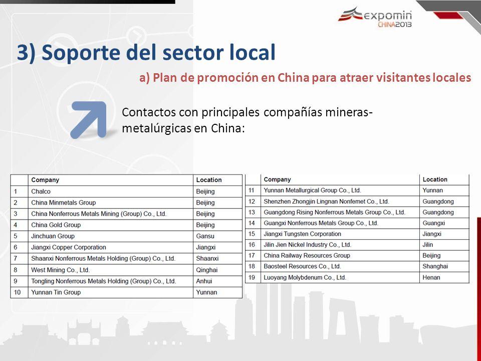 3) Soporte del sector local a) Plan de promoción en China para atraer visitantes locales Contactos con principales compañías mineras- metalúrgicas en