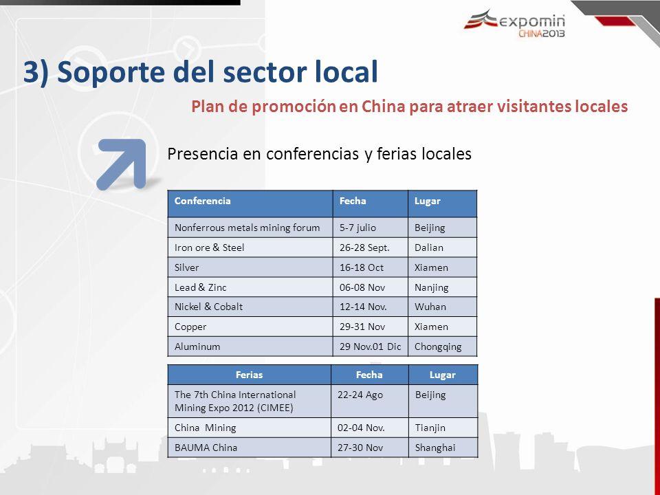 3) Soporte del sector local Plan de promoción en China para atraer visitantes locales Presencia en conferencias y ferias locales ConferenciaFechaLugar